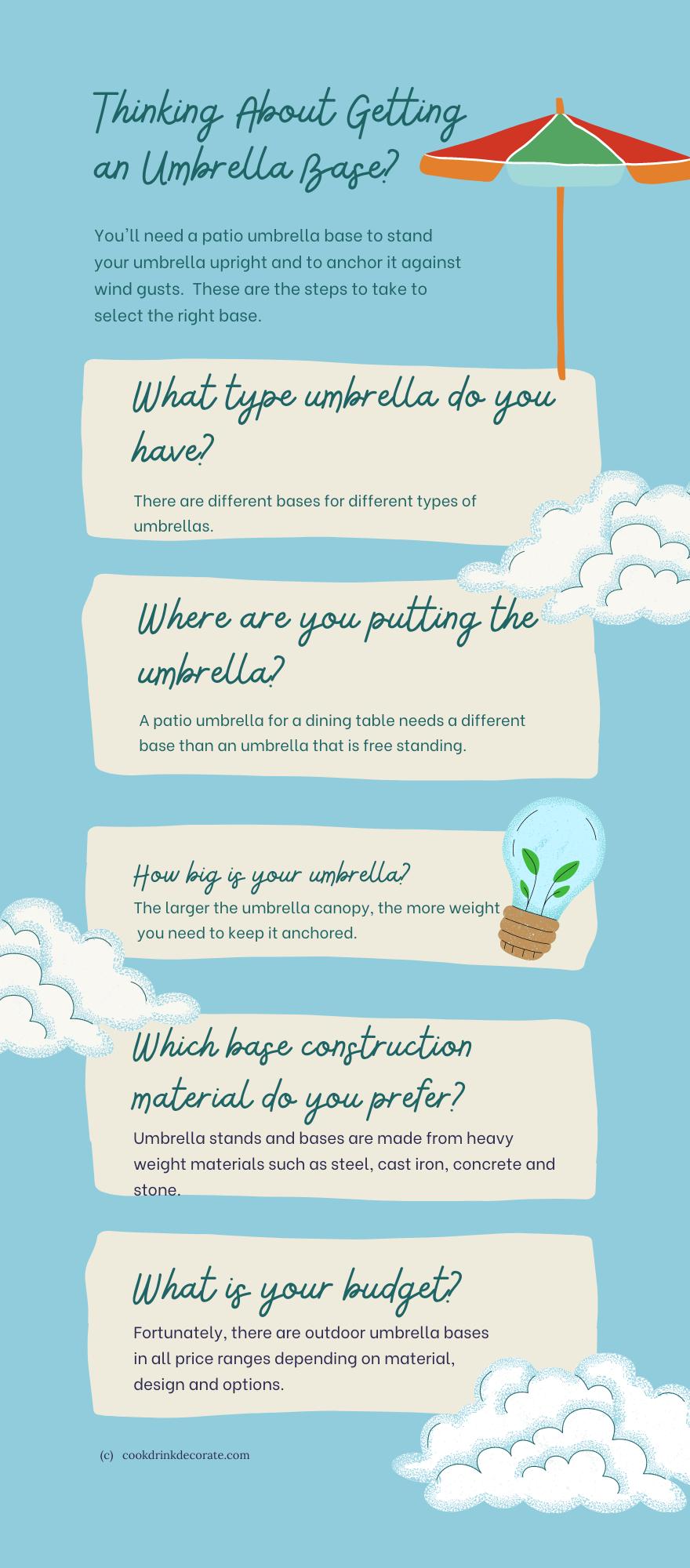patio umbrella base selection infographic