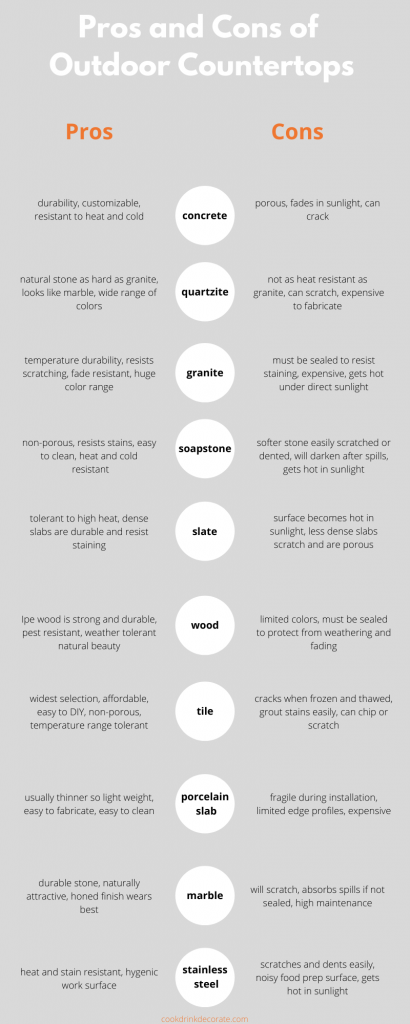 pros and cons of different types of outdoor countertops infographic